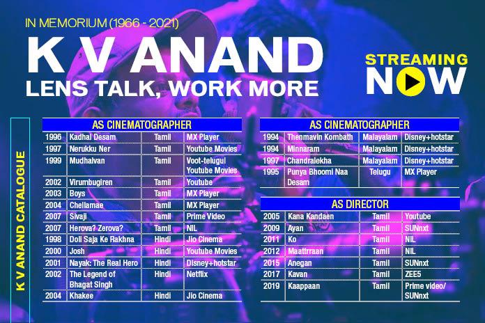 KV Anand: Lens Talk, Work More, Pickle Media