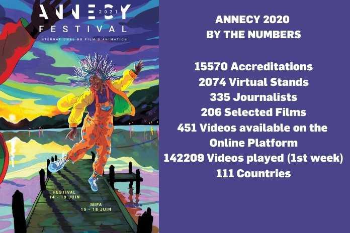 Stage set for Annecy Festival Begnning June 14, Pickle Media