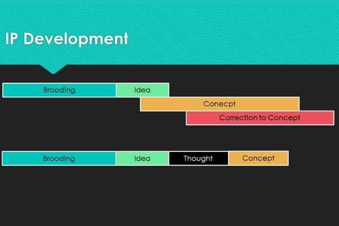 IP Development